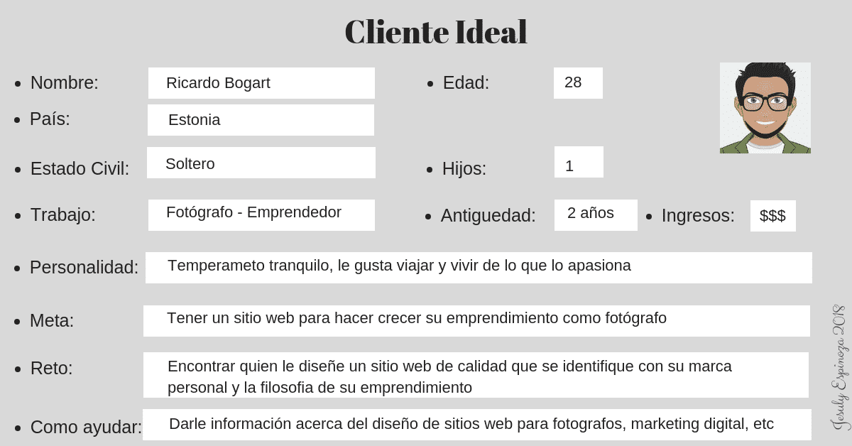 Cliente Ideal en el Marketing Digital